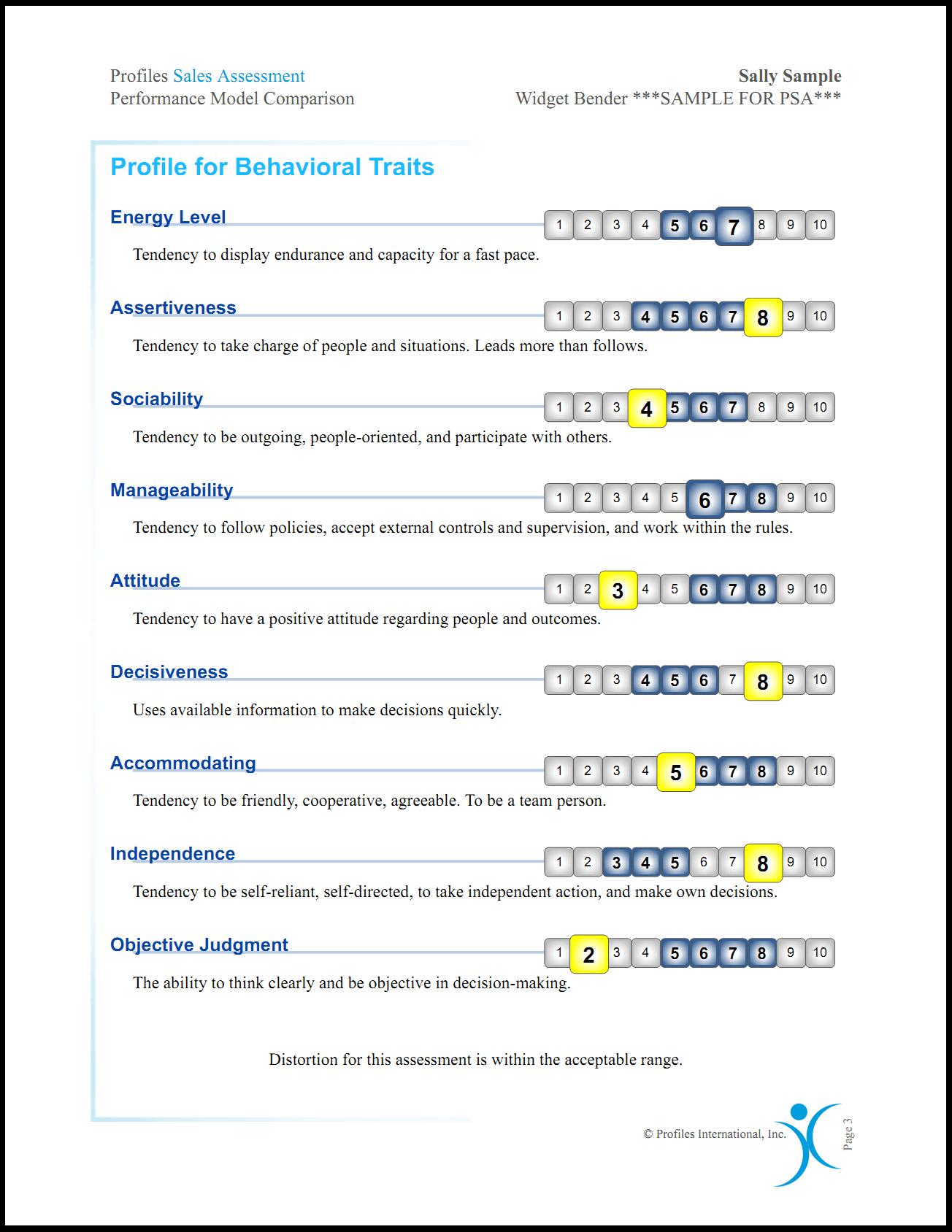 Performance Model Comparison