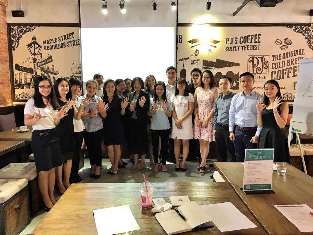 Self Awareness – Foundation of Raising Business Perfomance 10